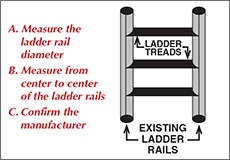 Swimming Pool Ladder Tread Order Measuring Illustration