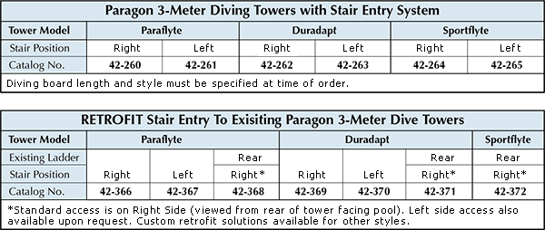 Paragon Diving Tower Stair Entry Systems