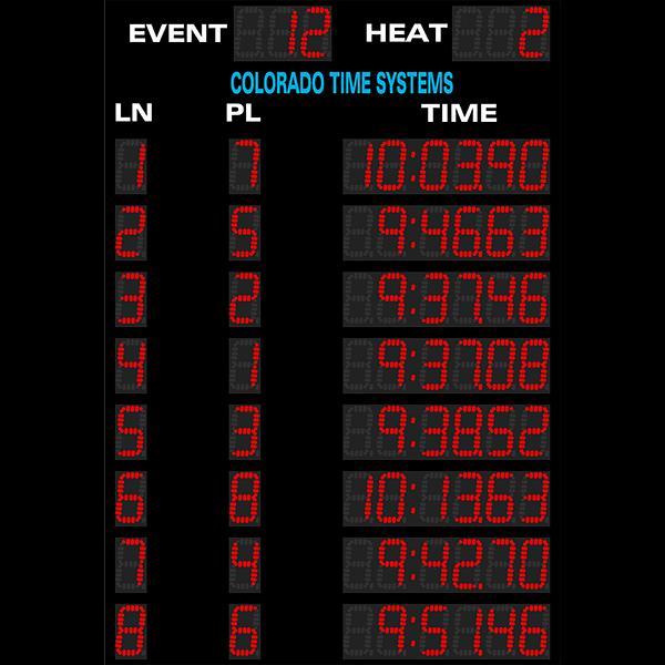 Otter Scoreboard 8-Lane Event-Heat Scoreboard